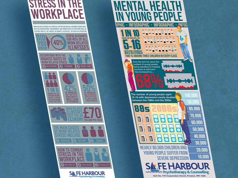 Safeharbour Psychotherapy